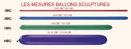 guide des tailles des ballons baudruche latex ronds ballons latex de sculpture ballons. Black Bedroom Furniture Sets. Home Design Ideas